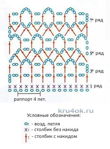 Джемпер связанный узором кольуга вязание и схемы вязания