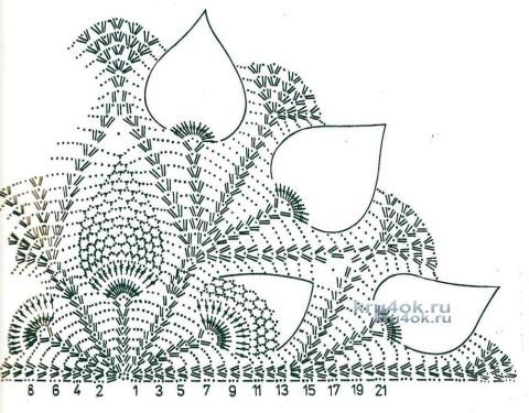 Пелерина Жар-птица. Работа Светланы вязание и схемы вязания