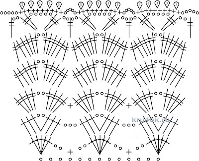 Платья для девочки - работы Марины вязание и схемы вязания