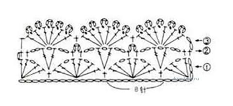 Вязаная крючком кофточка. Работа Ирины вязание и схемы вязания