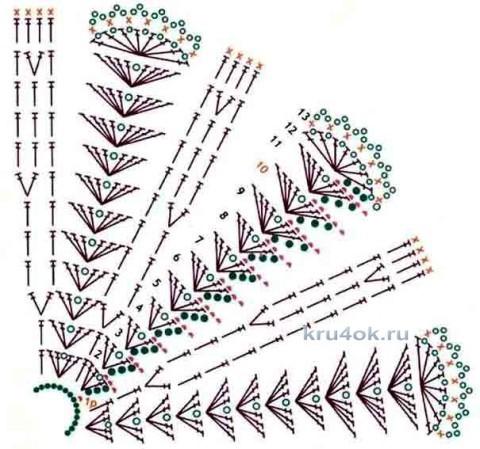 Вязаная крючком манишка. Работа Марии вязание и схемы вязания
