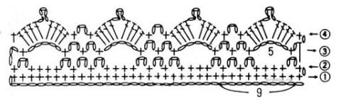 Вязаная крючком шапочка для малыша вязание и схемы вязания