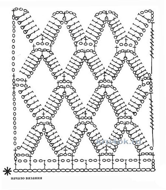 Вязание сетки крючком картинки