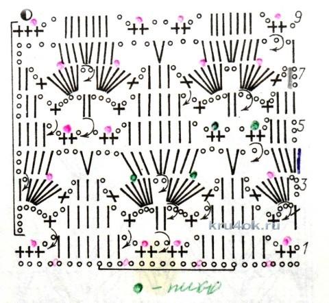 Жакет крючком. Работа Светланы Шевченко (Sova Fotina) вязание и схемы вязания