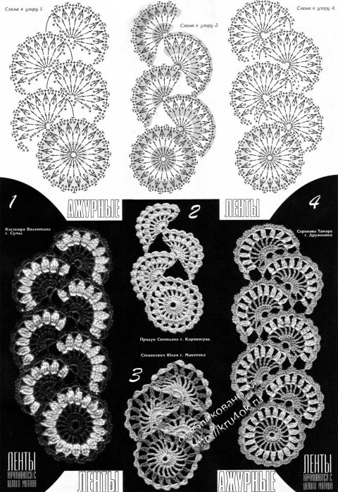 Схема вязания юбочки: