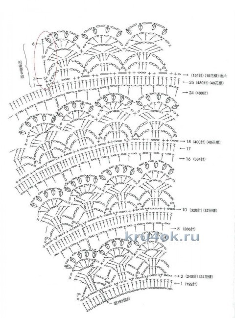 Ажурная кофточка. Работа Ирины Стильник вязание и схемы вязания