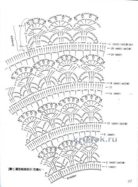 Ажурное платье Бирюза. Работа Ирины Стильник вязание и схемы вязания