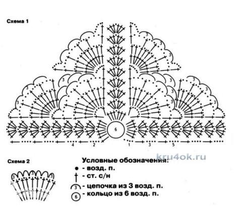 Детский ажурный плед. Работа Марины Гололобовой вязание и схемы вязания
