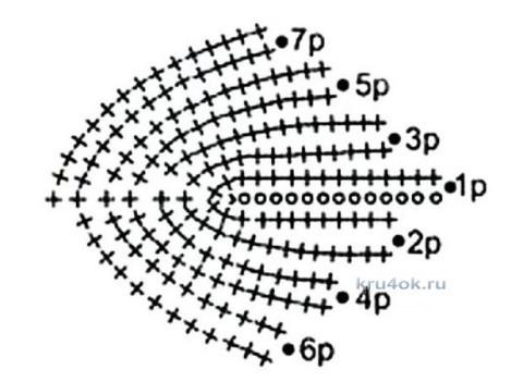 Летний топик крючком. Работа Ольги вязание и схемы вязания