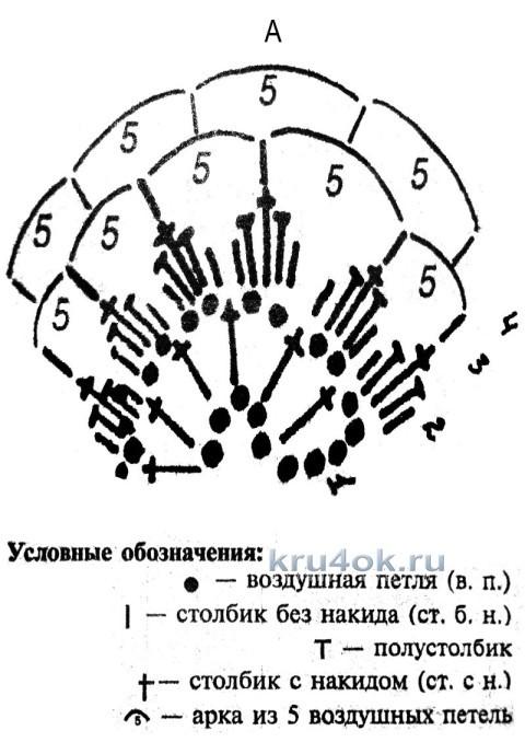 Туника Тропикана. Работа Светланы Шевченко (Sova Fotina) вязание и схемы вязания