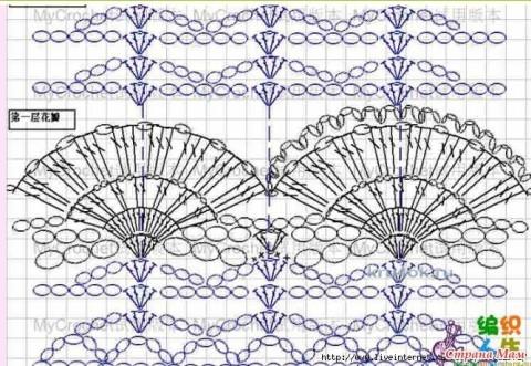 Вязаная крючком пелерина. Работа Ольги Арикайнен вязание и схемы вязания