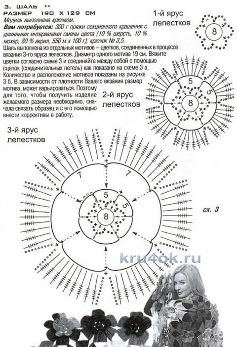 Вязаная накидка - пончо Дикая орхидея вязание и схемы вязания