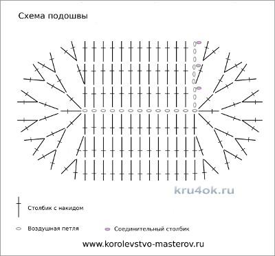 Вязаные крючком пинетки Нежная хризантема вязание и схемы вязания