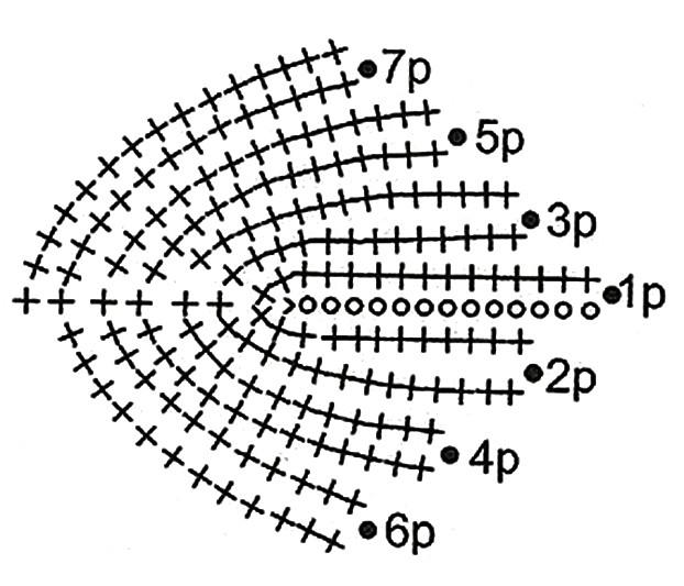 термобельё: как связать листочки крючком зависимости