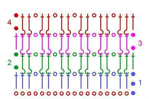 Схемы вязания :