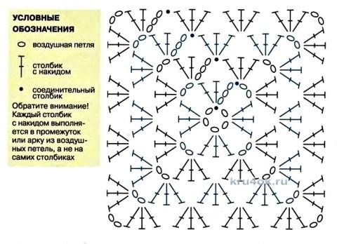 Детский плед крючком. Работа Алены Т. вязание и схемы вязания