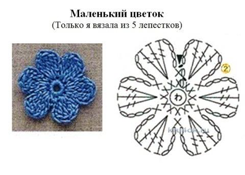 Комплект Мальвина. Работа Валентины Литивновой вязание и схемы вязания