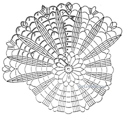 Комплект Солнечный лучик. Работа Валентины Литвиновой вязание и схемы вязания