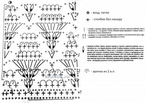 Схема вязания жилета: