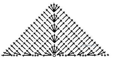 Зверошапки крючком. Работы Галины Лукериной вязание и схемы вязания