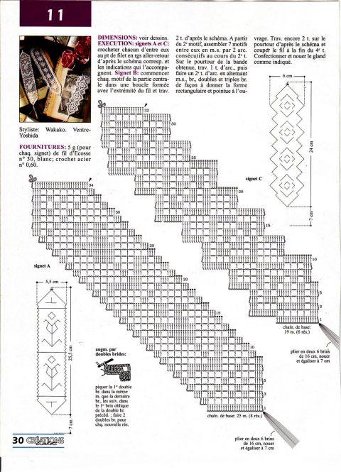 Схема закладки Тюльпаны