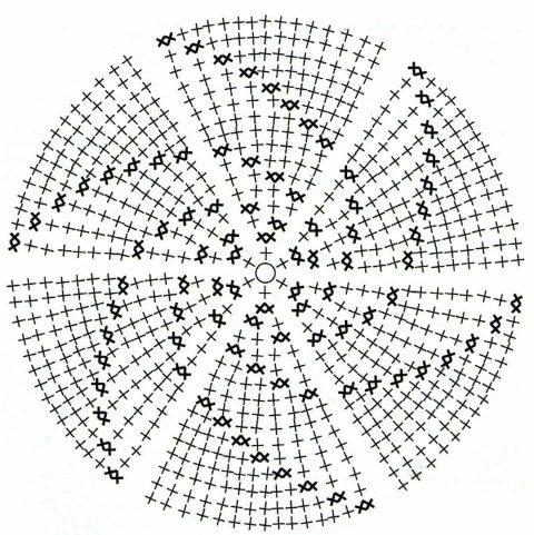 размерность шапки миньон