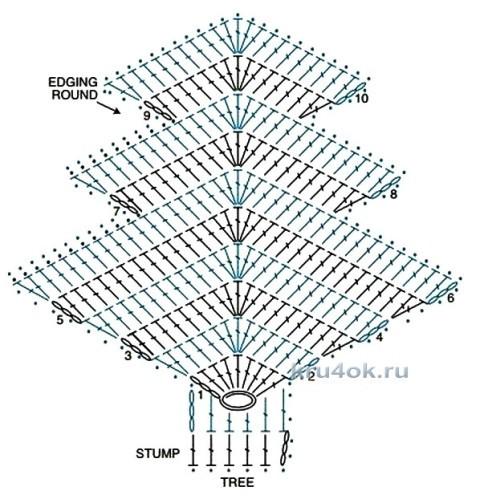 Елочка крючком. Работа Тамары вязание и схемы вязания