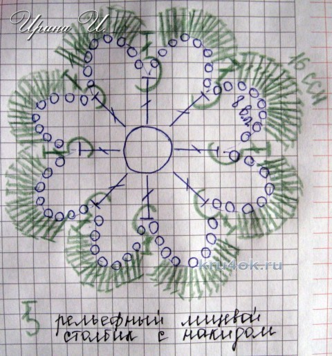 Комплект для девочки Весенний. Работа Ирины Игошиной вязание и схемы вязания