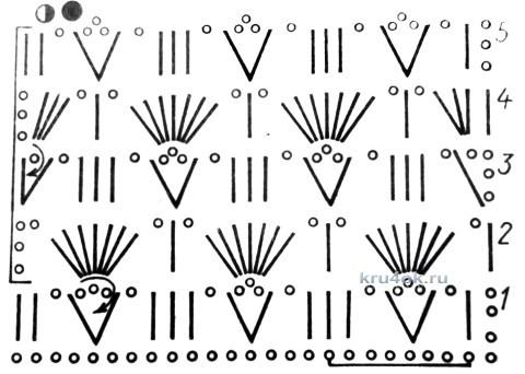 Летняя ажурная кофточка крючком вязание и схемы вязания