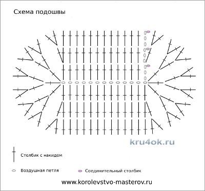 Пинетки крючком с сердечками. Работа Юлии Галецкой вязание и схемы вязания