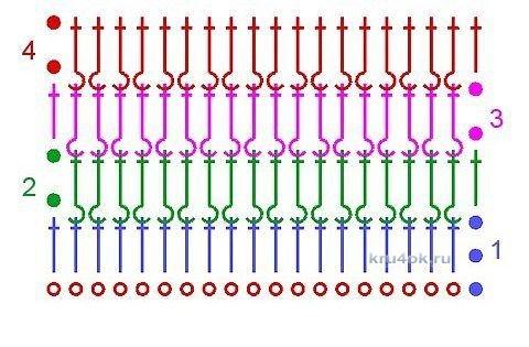 Платье крючком. Работа Натальи вязание и схемы вязания