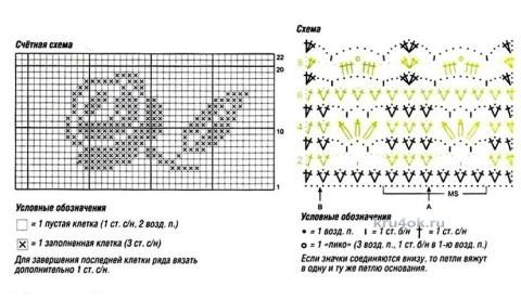 Жилет в филейной технике. Работа Борисовой Ирины вязание и схемы вязания