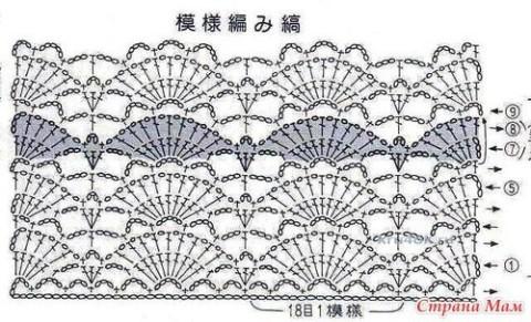 Комплект на крестины. Работа Ольги Изуткиной вязание и схемы вязания