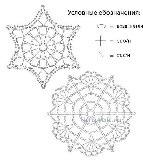 Новогодние украшения, связанные крючком вязание и схемы вязания