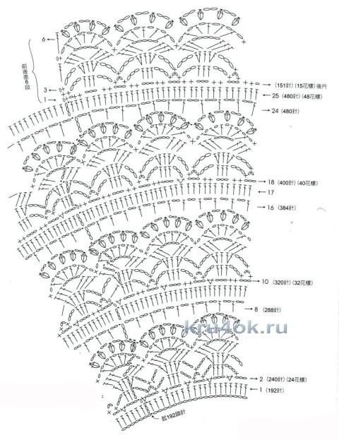 Платье Нежное и панамка. Работа Валентины Литвиновой вязание и схемы вязания