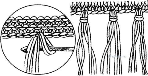 Вязаная шапочка-парик. Работа Ирины Игошиной вязание и схемы вязания