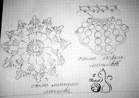 Схемы вязания: