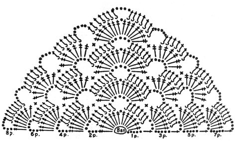 схема вязания шали
