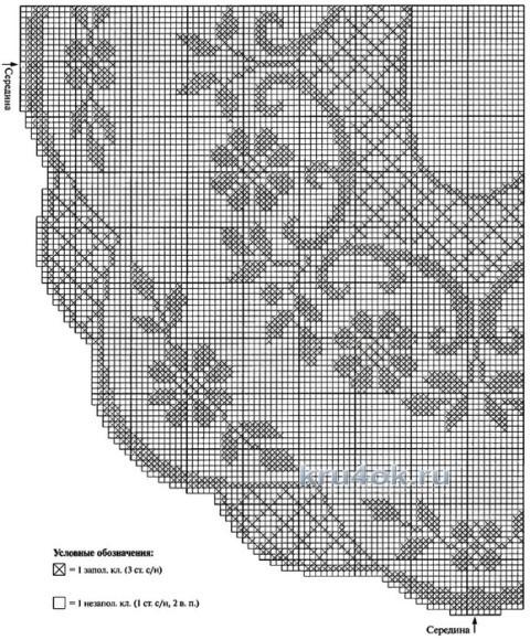 Овальная скатерть, связанная крючком. Работа Светланы Шевченко вязание и схемы вязания