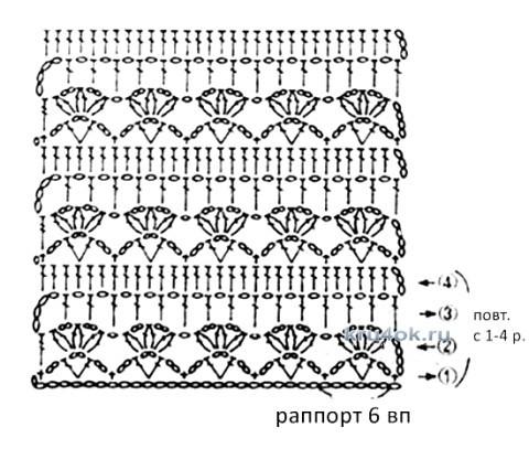 Платье Розочка. Работа Ирины Игошиной вязание и схемы вязания