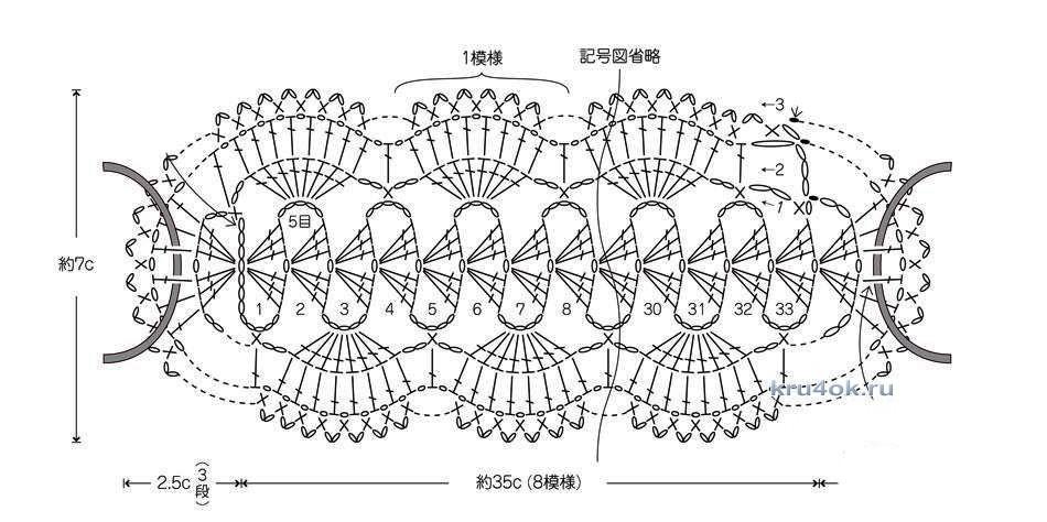 Схемы летних повязок на голову крючком