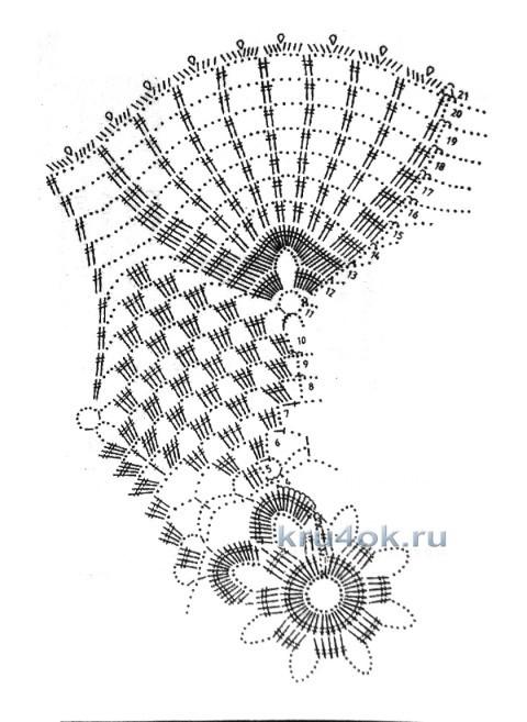 Салфетка винтажная. Работа Валентины Литвиновой вязание и схемы вязания