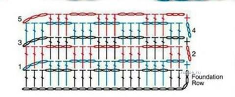 Сумочка крючком. Работа Светланы вязание и схемы вязания