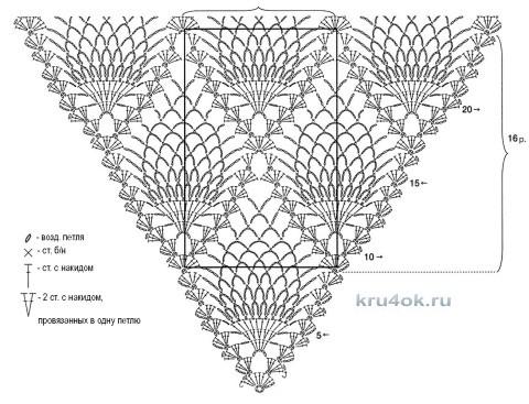 Вязаная шаль. Работа Анны Бурмистровой вязание и схемы вязания