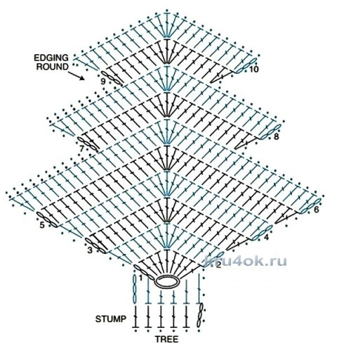 Вязаные елочки. Работы Любови вязание и схемы вязания