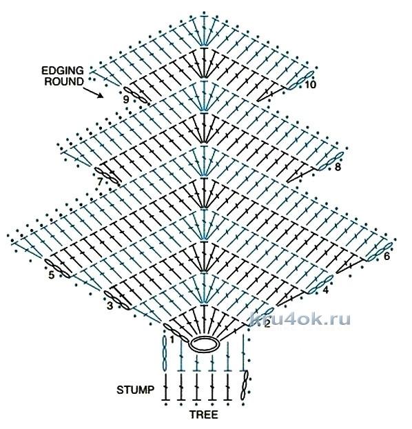 Схема вязания елочки
