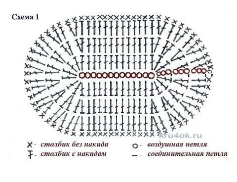 Вязаные пинетки. Работы Анастасии Оринтас вязание и схемы вязания