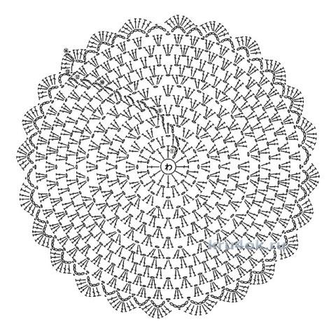Вязаные салфетки. Работы Татьяны Ивановны вязание и схемы вязания