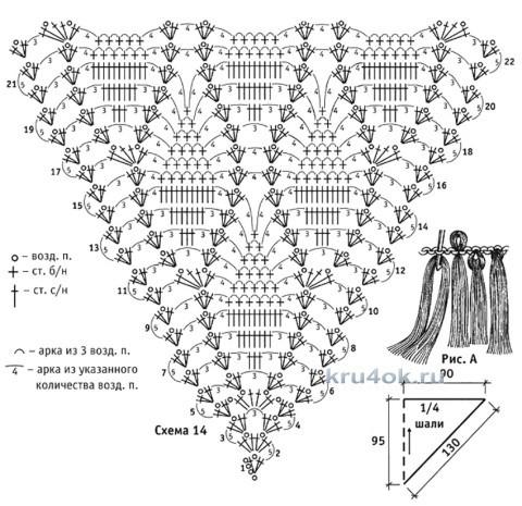 Вязаные шали. Работы Галины Коржуновой вязание и схемы вязания