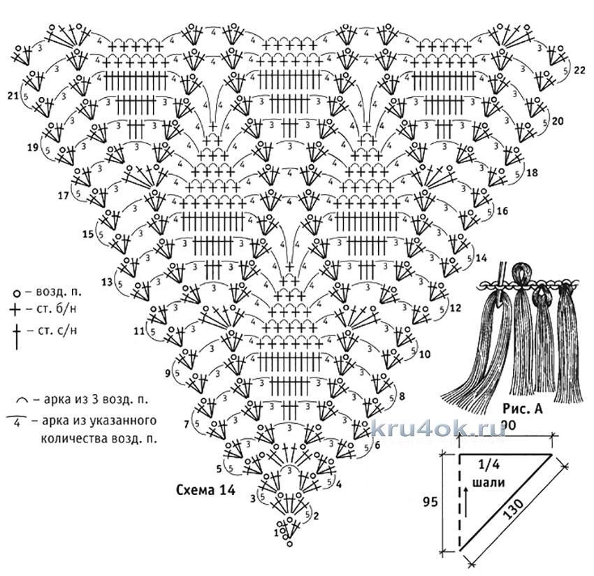 Красивая вязанная крючком шаль схема